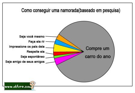 pesquisa2
