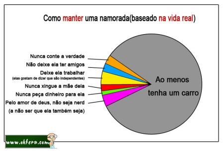 pesquisa3